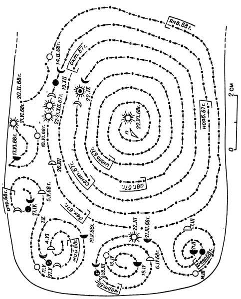 Схема наложения