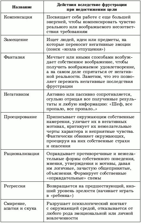 Схема 2.1.2
