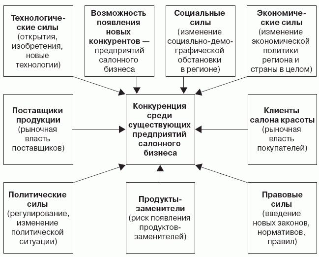 положение о маркетинговой политике предприятия образец - фото 2
