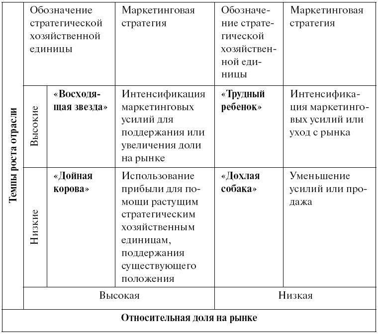 анкета косметолога бланк - фото 9