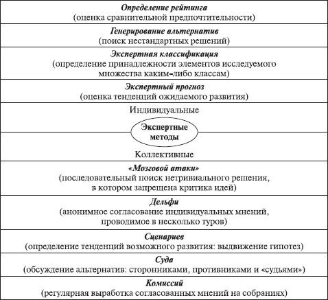 Раздел I Основы системного