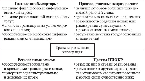 Раздел II Классификация систем
