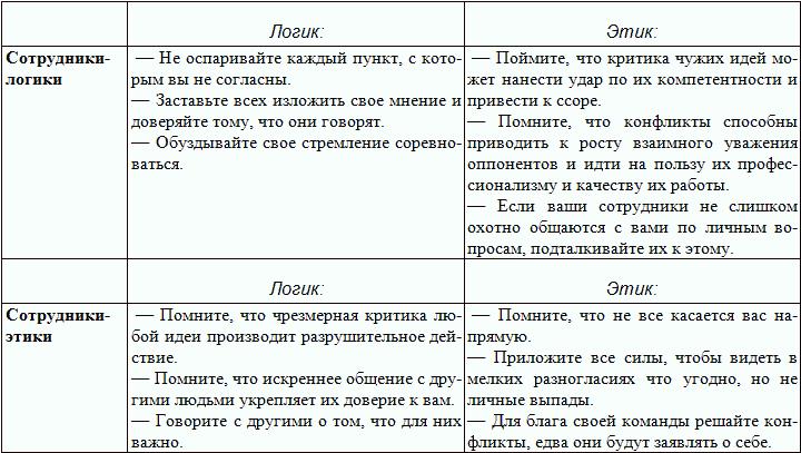 Методики увеличения члена. Джелкинг - Академия Онанизма