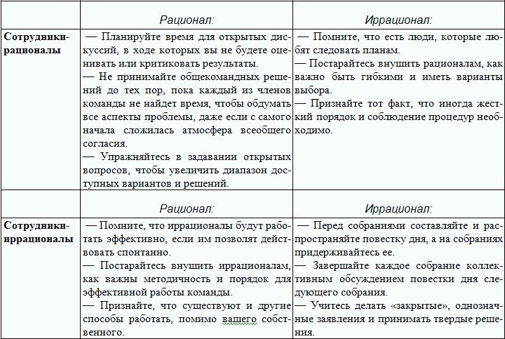 Крем Пенон ( ) для увеличения члена