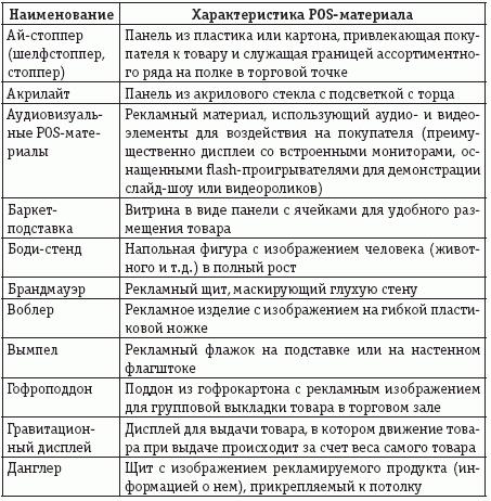 Образец договора: Договор оказания услуг по распространению печатной продукции.