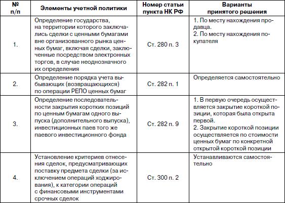 экспорт учетная политика образец - фото 10