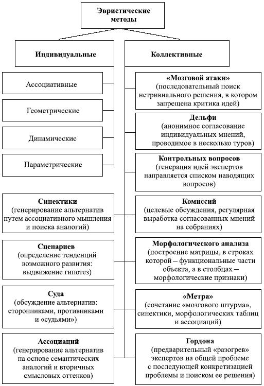 Статья по развитию речи (подготовительная группа) по теме: эвристическая беседа - метод развития речи