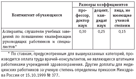 Законами республики башкортостан «о профессиональных союзах», «об.