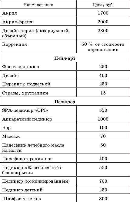 прайс-лист на маникюрные услуги образец