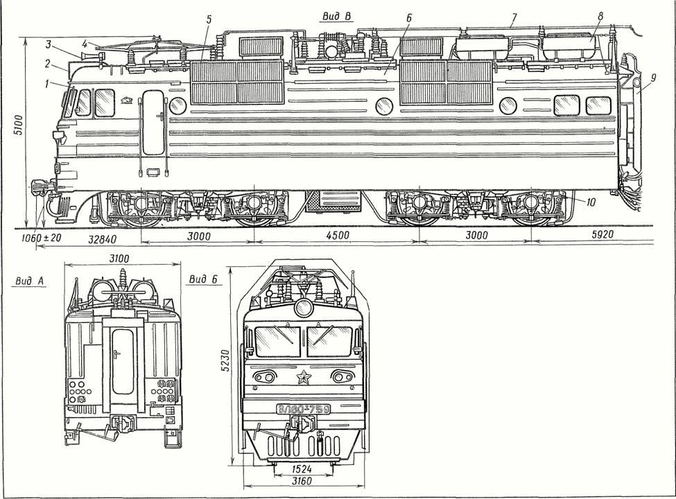 электровозы чехословацкого