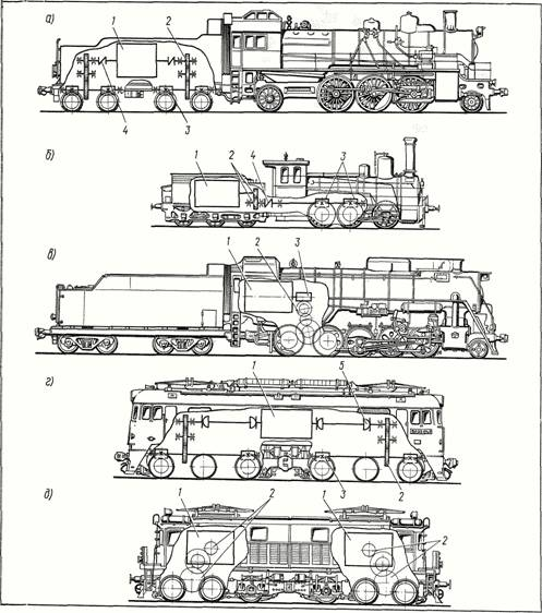 Электродвигатели для моделей
