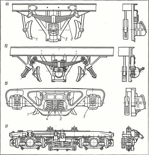 Буксовые узлы грузового (а),