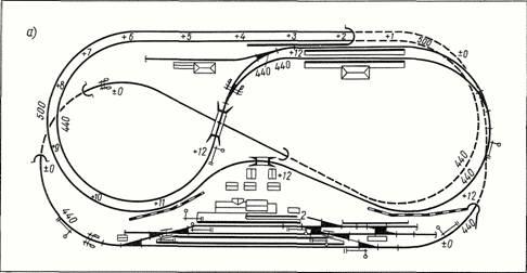 Как сделать макет железных дорог своими руками