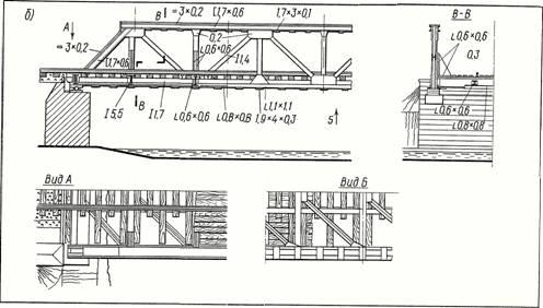 Макеты металлических мостовых