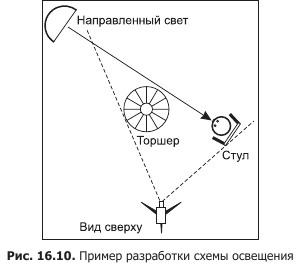 Радио схема усилителя для авто электрические схемы