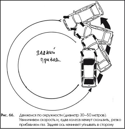 Рис 66 движемся по окружности диаметр