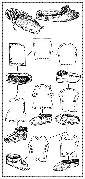 Поршни разных типов и схема