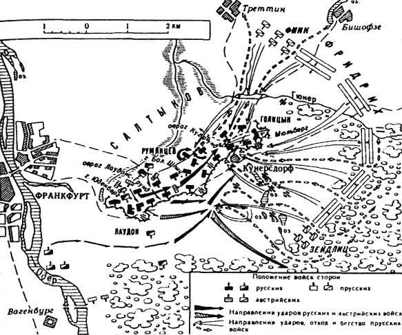 Сражение при Кунерсдорфе 1(12)