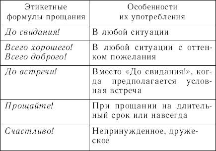 Основные формы приветствия.речевой этикет в ситуациях знакомства 66.ru знакомства