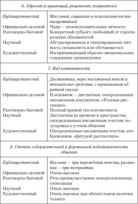 53 Ср. фрагмент интервью с В.