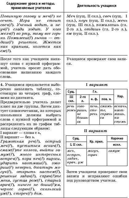 Слитное и раздельное написание
