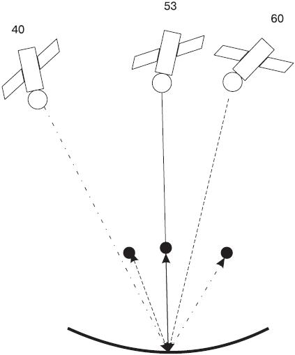 Схема фокусировки сигнала от