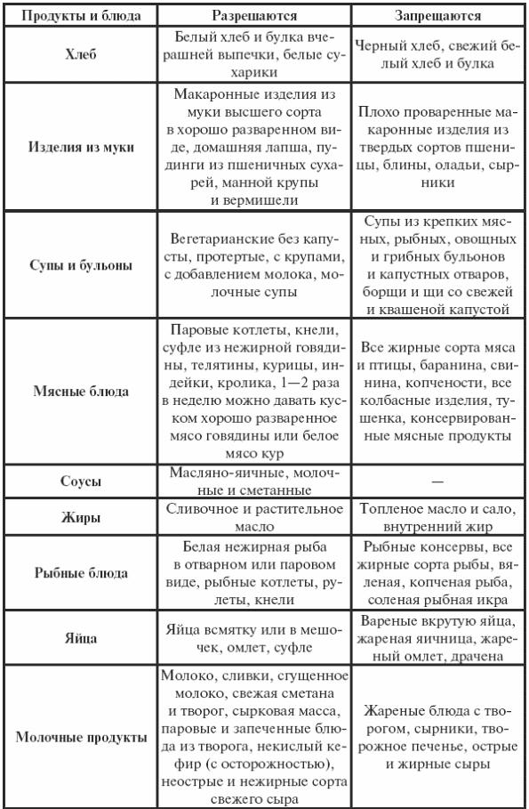 ЧАСТЬ III ДЕТСКИЕ БОЛЕЗНИ