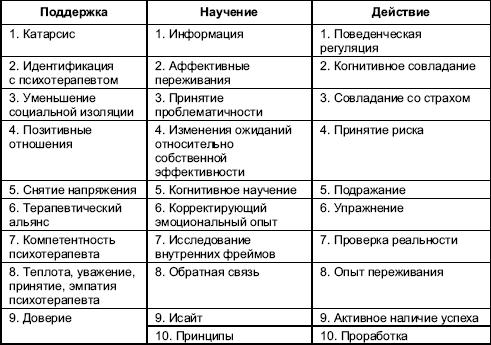 Dokavto61.ru 103