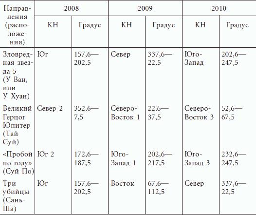 Полки для бани: особенности изделий из липы
