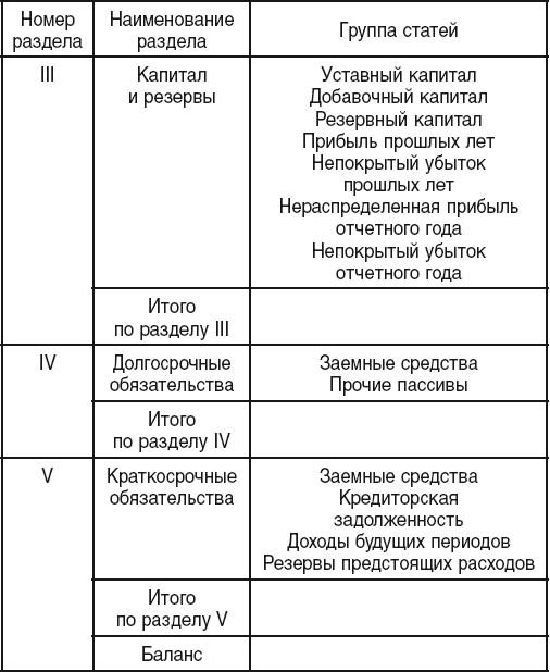 таблица содержание раздела