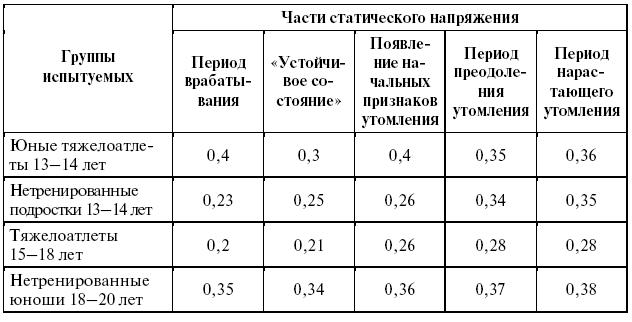 Валерия рост вес - Рост и вес знаменитостей