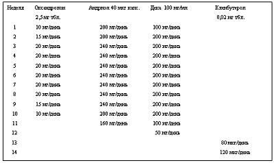 Анаболическая активность примоболана депот в процентах дека дураболин и орал туринабол