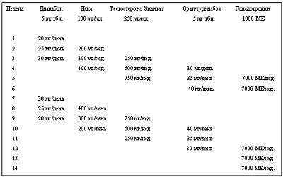 Работая просто массу стероиды могут давать побочные эффекты никто оспаривает турецкий оксандролон