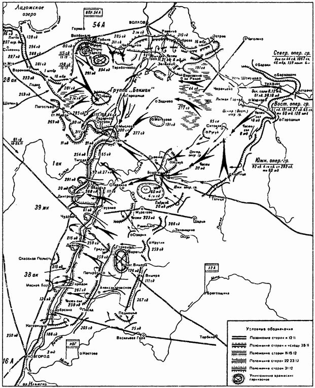 Карта-схема боевых действий
