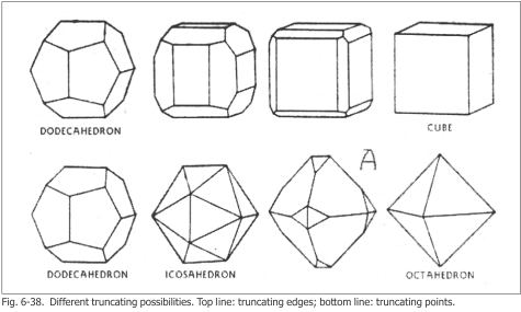 Это пример куба/додекаэдра в