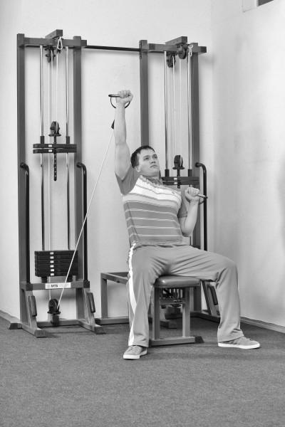 Боль в п плечевых суставах лечение
