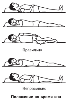 Можно ли ребенку спать на боку