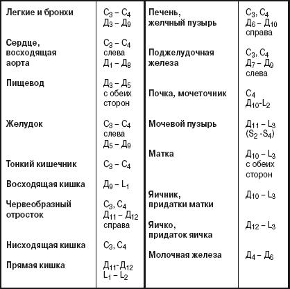 Геморрой операции в южно-сахалинске